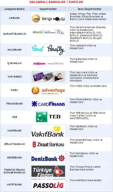 MTV anlaşmalı bankalar
